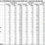 2019 EUTradeStatistics