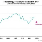 2019 report Energy2017